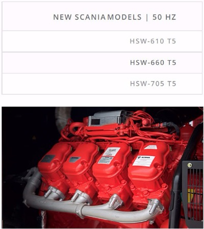 Generator sets with Scania engines